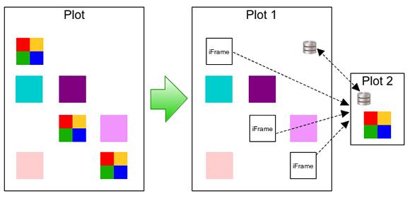 embed_plot